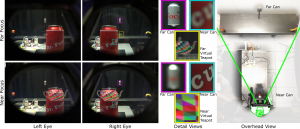Wide field of view augmented reality display showing virtual teapot at far and near distance together with real objects, soda cans, at near and far. Photos through display system left and right eyes with focus at far (top row), focus near (bottom row), and overhead view (right) of the system. Details from right eye views showing focus of near and far soda cans and virtual teapot (middle).